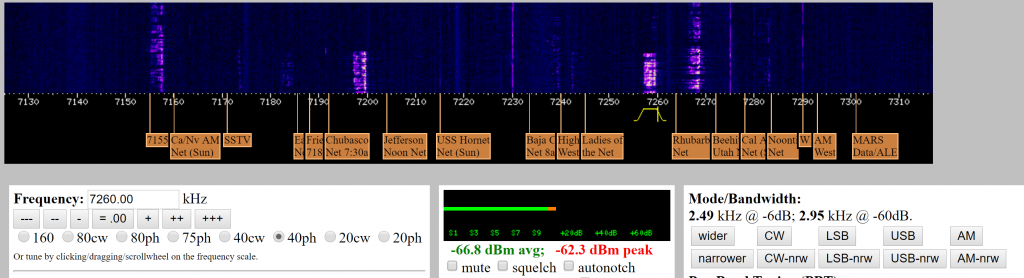 KFS WebSDR Screenshot